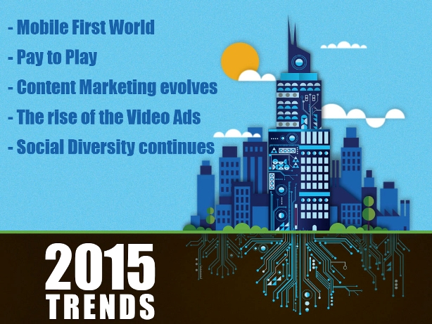 social commerce 2015 trends