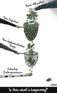 Entrepreneurship Kerala Financial Budget 2015-16