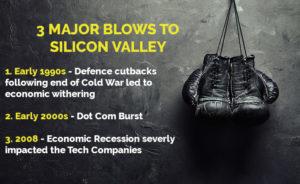 Major Blows to Silicon Valley